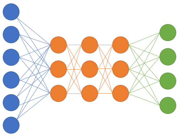 Neuralt netværk