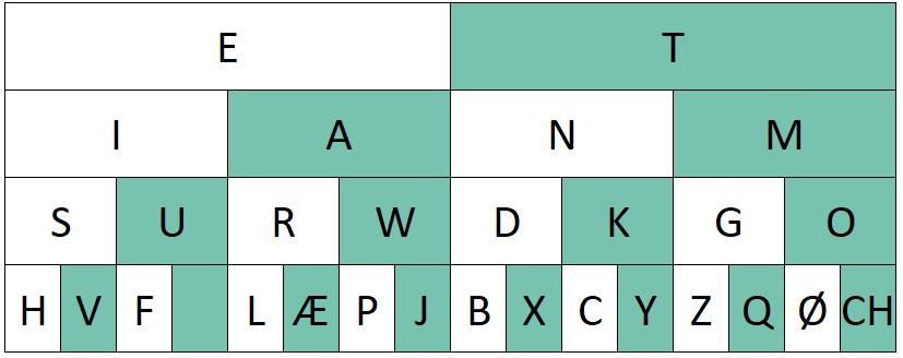 Morsenøgle