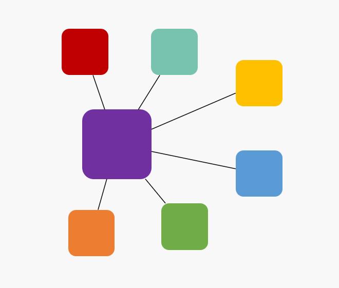 Hvad er NoSQL databaser?